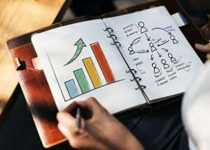 Cost Effective Ways to Market Your Business